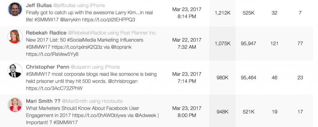 Social Media Examiner World 2017