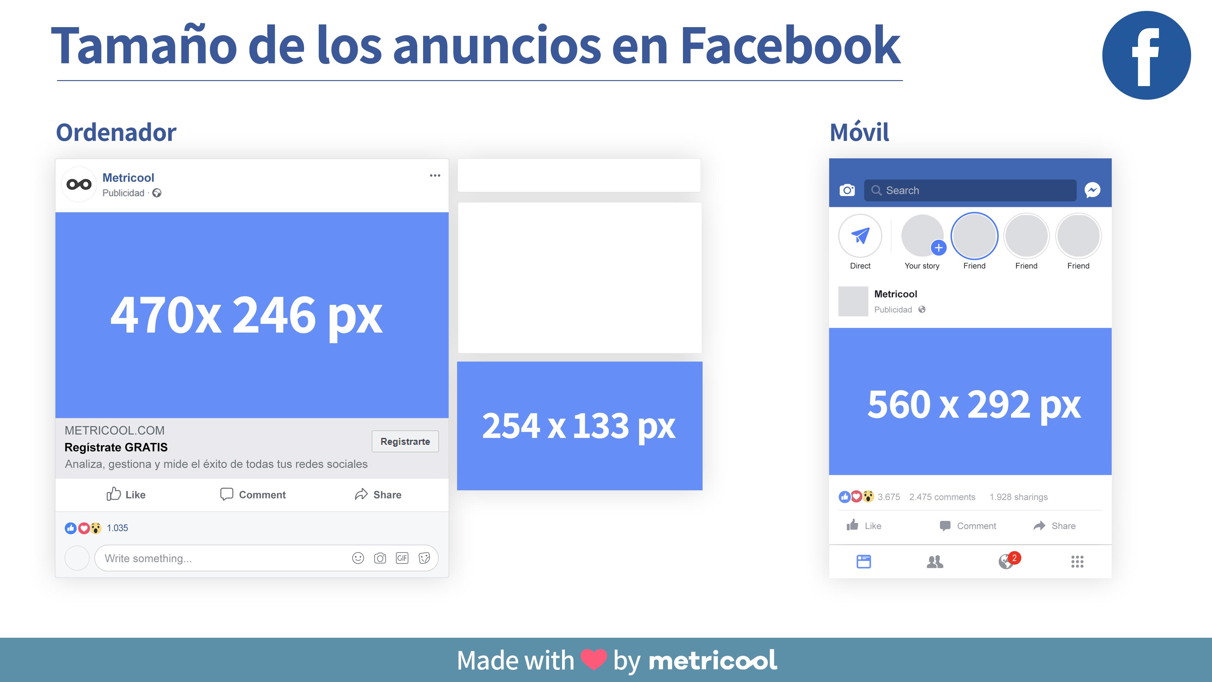 tamaño imágenes Facebook ads
