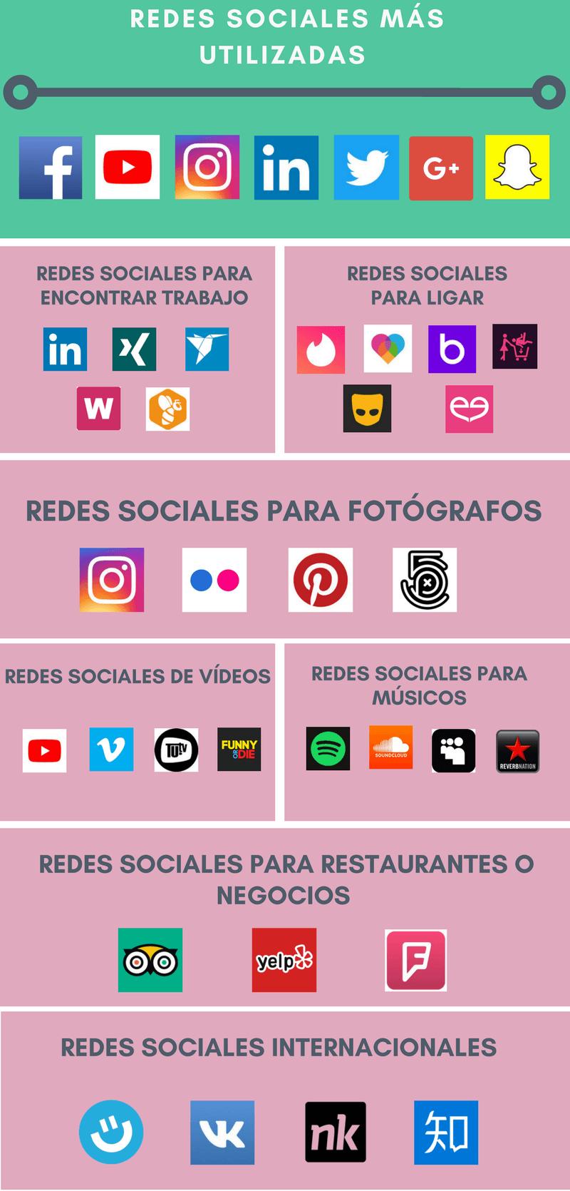 red social para conocer gente y ligar