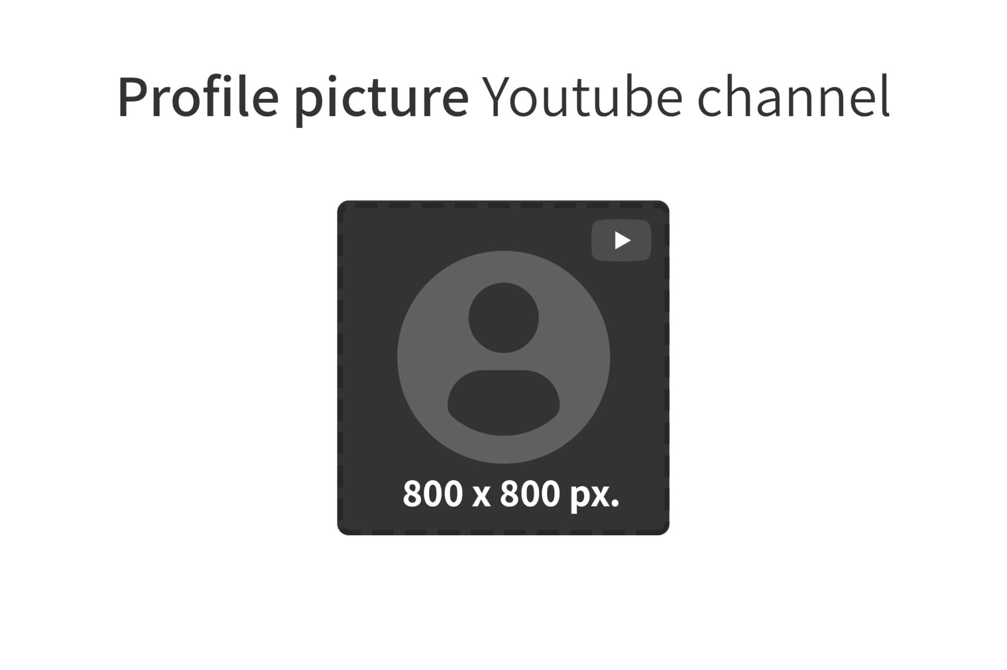 how to make a youtube profile