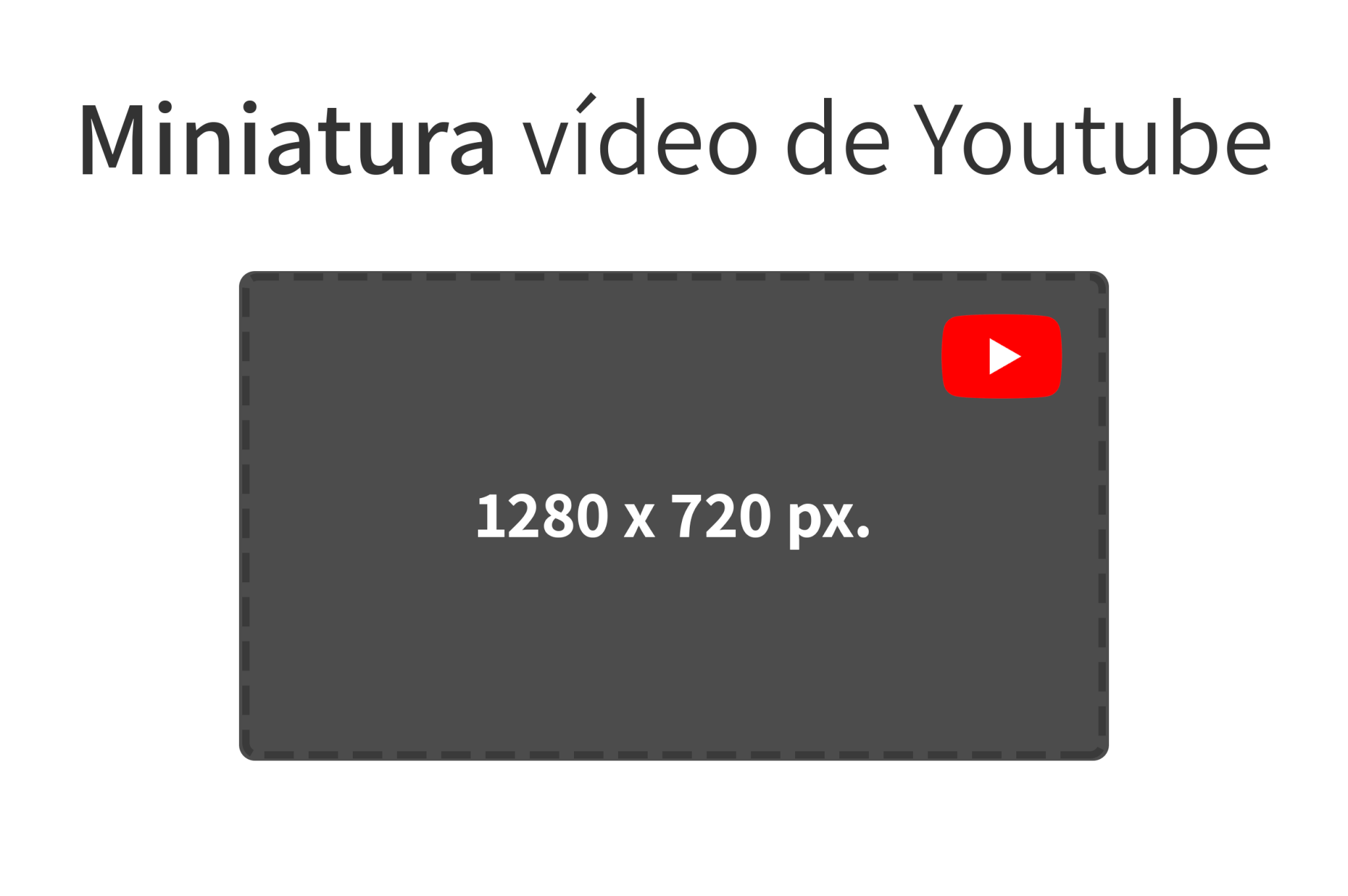 El tamaño de los vídeos e imágenes en Youtube