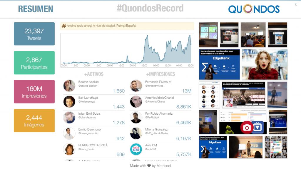 imagen de monitorización de hashtag